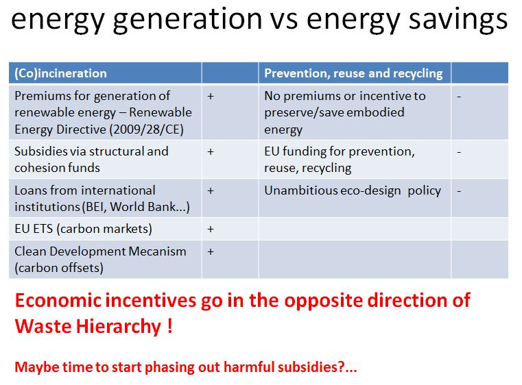 Economic incentives energy generation vs energy savings